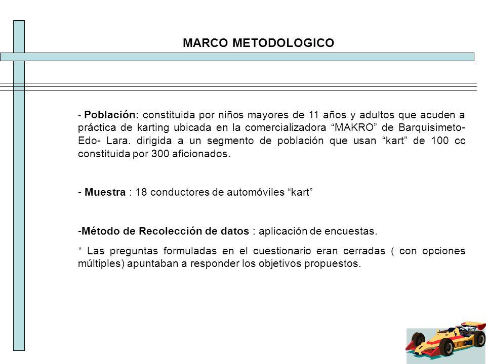 MARCO METODOLOGICO - Población: constituida por niños mayores de 11 años y adultos que acuden a práctica de karting ubicada en la comercializadora MAK
