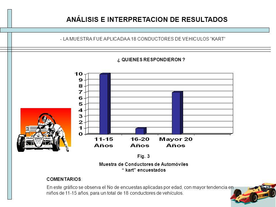 ANÁLISIS E INTERPRETACION DE RESULTADOS COMENTARIOS: En este gráfico se observa el No de encuestas aplicadas por edad, con mayor tendencia en niños de