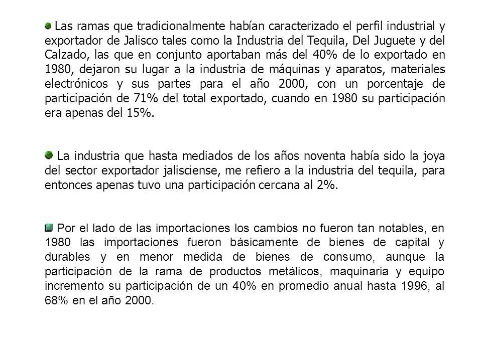 Las ramas que tradicionalmente habían caracterizado el perfil industrial y exportador de Jalisco tales como la Industria del Tequila, Del Juguete y del Calzado, las que en conjunto aportaban más del 40% de lo exportado en 1980, dejaron su lugar a la industria de máquinas y aparatos, materiales electrónicos y sus partes para el año 2000, con un porcentaje de participación de 71% del total exportado, cuando en 1980 su participación era apenas del 15%.