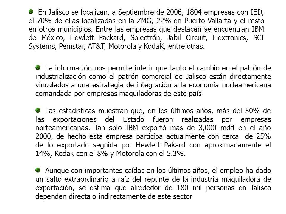 La información nos permite inferir que tanto el cambio en el patrón de industrialización como el patrón comercial de Jalisco están directamente vinculados a una estrategia de integración a la economía norteamericana comandada por empresas maquiladoras de este país Las estadísticas muestran que, en los últimos años, más del 50% de las exportaciones del Estado fueron realizadas por empresas norteamericanas.