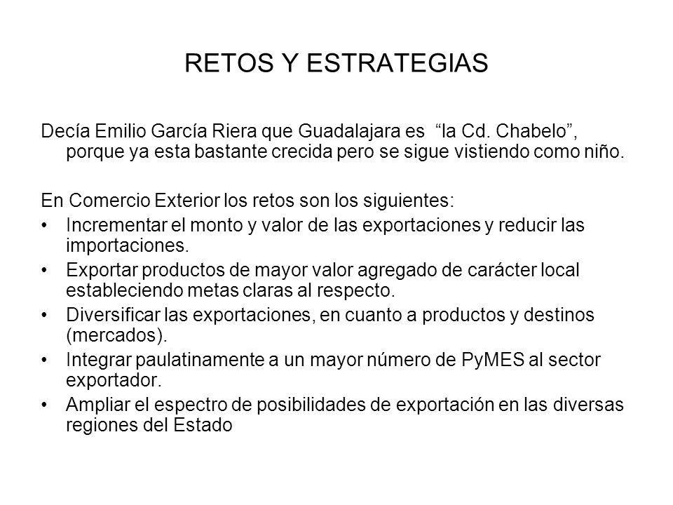 RETOS Y ESTRATEGIAS Decía Emilio García Riera que Guadalajara es la Cd.