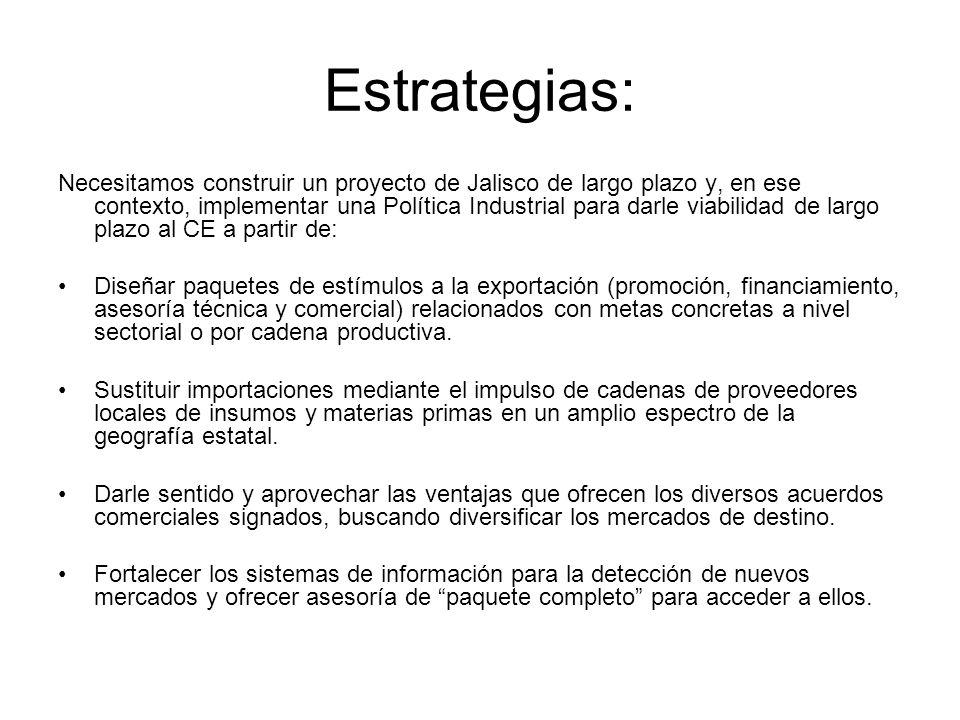 Estrategias: Necesitamos construir un proyecto de Jalisco de largo plazo y, en ese contexto, implementar una Política Industrial para darle viabilidad de largo plazo al CE a partir de: Diseñar paquetes de estímulos a la exportación (promoción, financiamiento, asesoría técnica y comercial) relacionados con metas concretas a nivel sectorial o por cadena productiva.