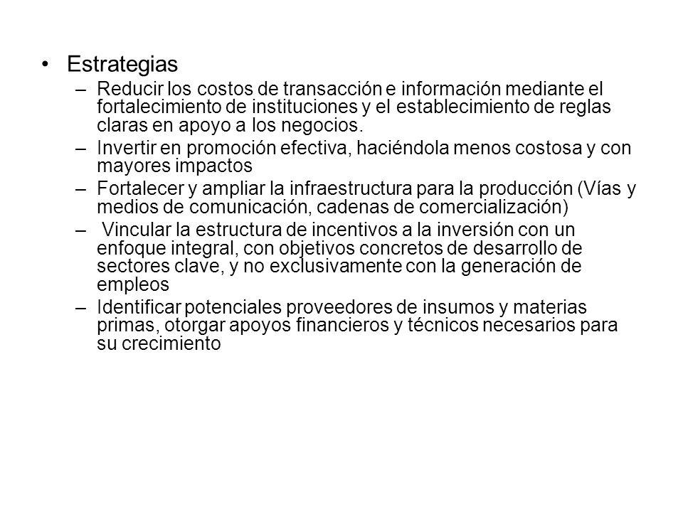 Estrategias –Reducir los costos de transacción e información mediante el fortalecimiento de instituciones y el establecimiento de reglas claras en apoyo a los negocios.
