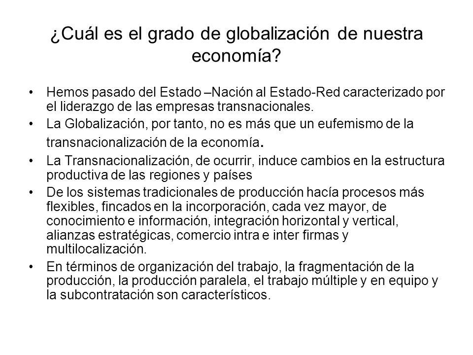 ¿Cuál es el grado de globalización de nuestra economía.