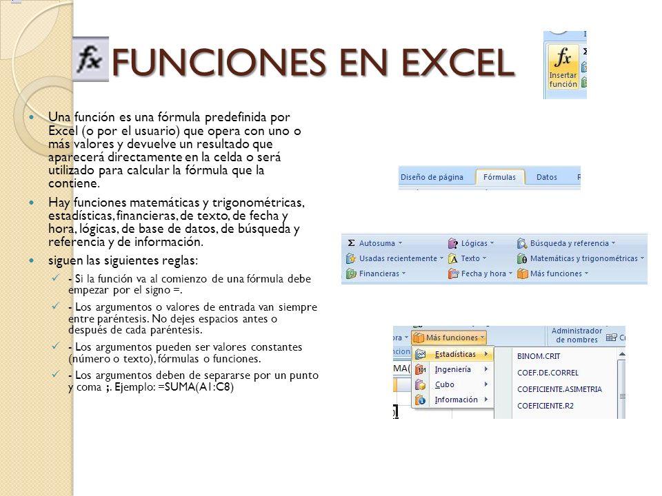FUNCIONES EN EXCEL Una función es una fórmula predefinida por Excel (o por el usuario) que opera con uno o más valores y devuelve un resultado que apa