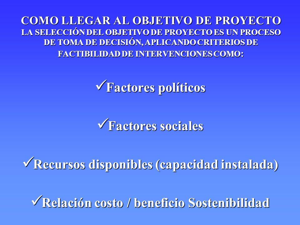 COMO LLEGAR AL OBJETIVO DE PROYECTO LA SELECCIÓN DEL OBJETIVO DE PROYECTO ES UN PROCESO DE TOMA DE DECISIÓN, APLICANDO CRITERIOS DE FACTIBILIDAD DE IN