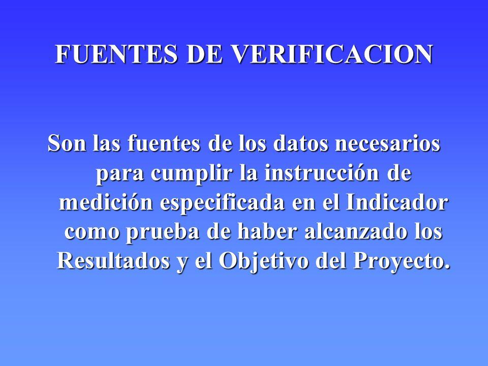 FUENTES DE VERIFICACION Son las fuentes de los datos necesarios para cumplir la instrucción de medición especificada en el Indicador como prueba de ha