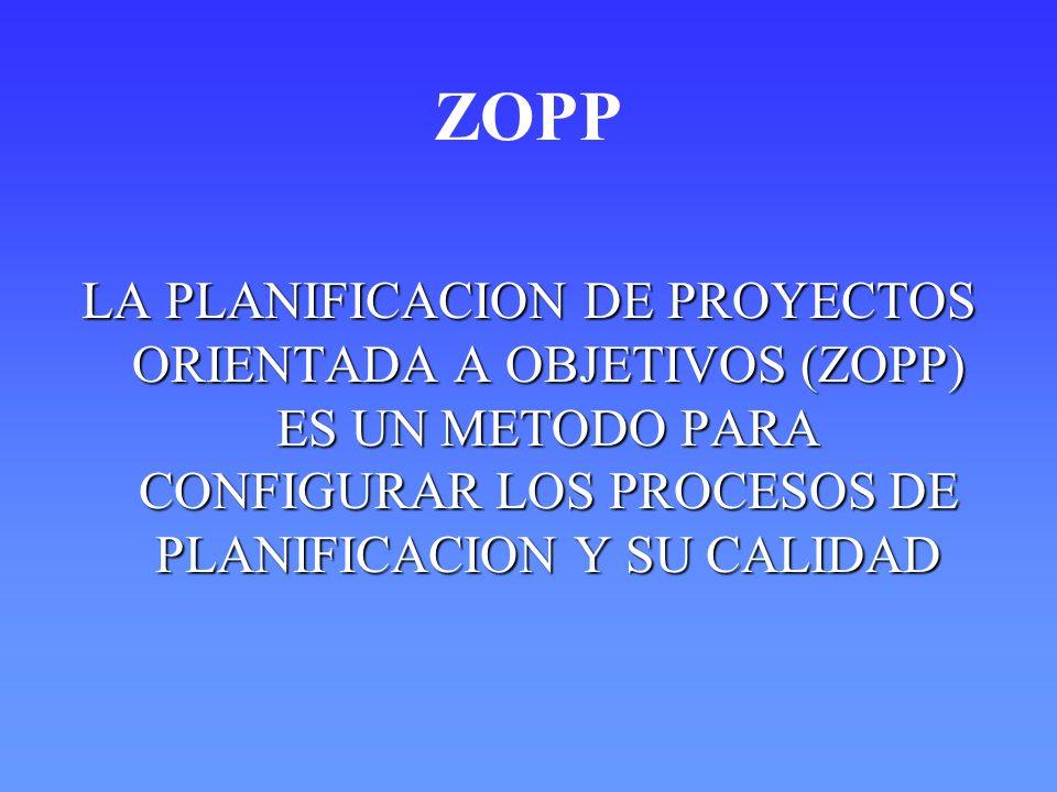 ZOPP LA PLANIFICACION DE PROYECTOS ORIENTADA A OBJETIVOS (ZOPP) ES UN METODO PARA CONFIGURAR LOS PROCESOS DE PLANIFICACION Y SU CALIDAD