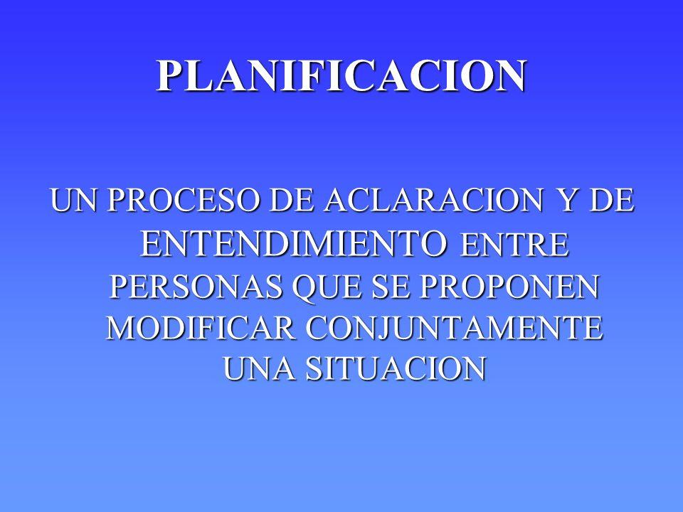 PLANIFICACION UN PROCESO DE ACLARACION Y DE ENTENDIMIENTO ENTRE PERSONAS QUE SE PROPONEN MODIFICAR CONJUNTAMENTE UNA SITUACION