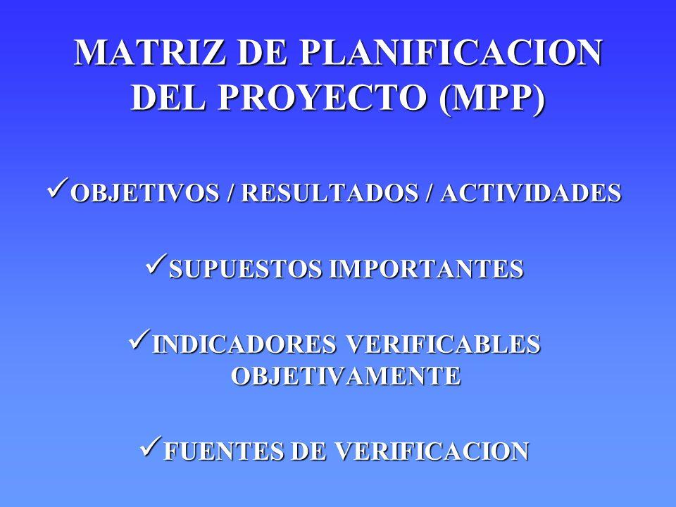 MATRIZ DE PLANIFICACION DEL PROYECTO (MPP) OBJETIVOS / RESULTADOS / ACTIVIDADES OBJETIVOS / RESULTADOS / ACTIVIDADES SUPUESTOS IMPORTANTES SUPUESTOS I