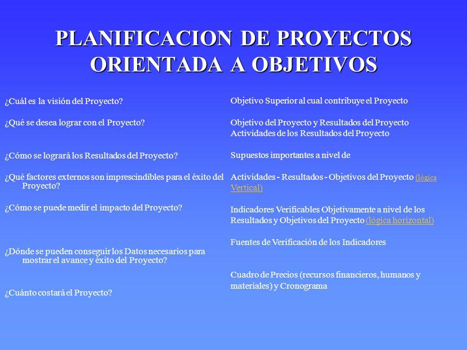 PLANIFICACION DE PROYECTOS ORIENTADA A OBJETIVOS ¿Cuál es la visión del Proyecto? ¿Qué se desea lograr con el Proyecto? ¿Cómo se logrará los Resultado