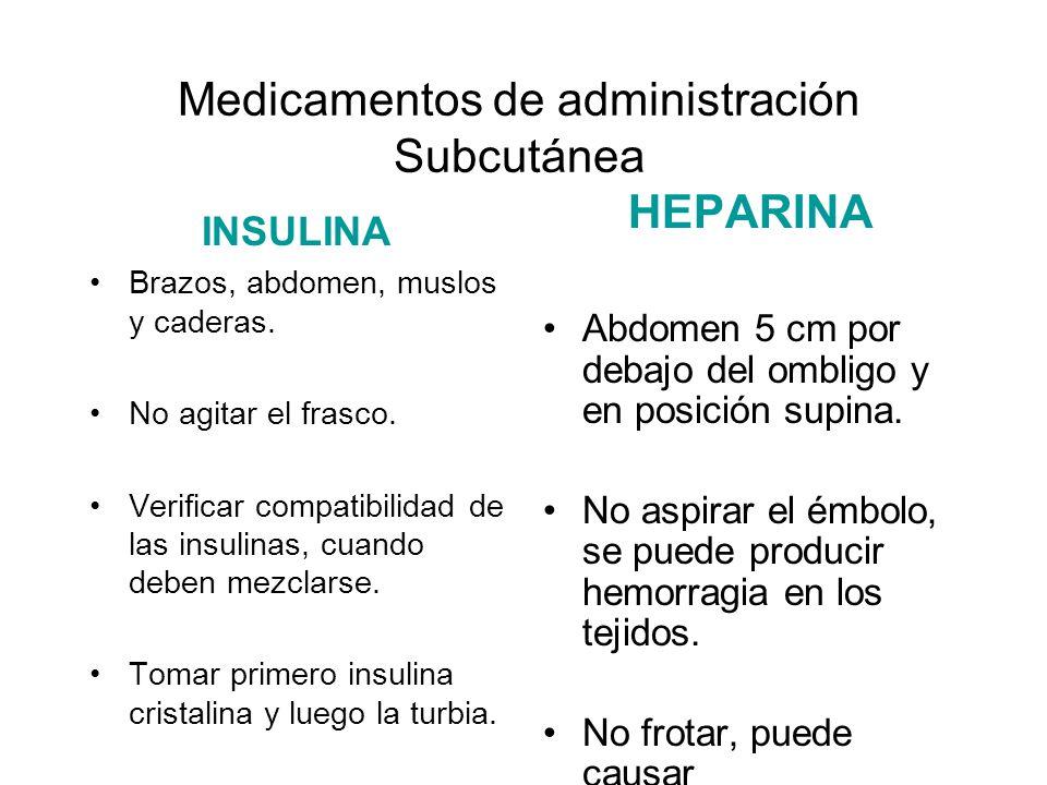 Medicamentos de administración Subcutánea INSULINA Brazos, abdomen, muslos y caderas. No agitar el frasco. Verificar compatibilidad de las insulinas,
