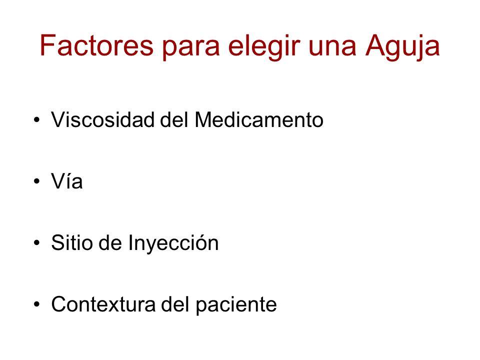 Factores para elegir una Aguja Viscosidad del Medicamento Vía Sitio de Inyección Contextura del paciente