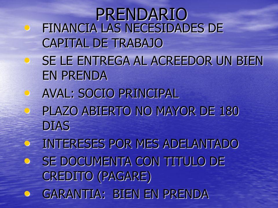 PRENDARIO FINANCIA LAS NECESIDADES DE CAPITAL DE TRABAJO FINANCIA LAS NECESIDADES DE CAPITAL DE TRABAJO SE LE ENTREGA AL ACREEDOR UN BIEN EN PRENDA SE