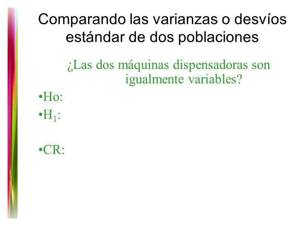 Comparando las varianzas o desvíos estándar de dos poblaciones ¿Las dos máquinas dispensadoras son igualmente variables? Ho: H 1 : CR: