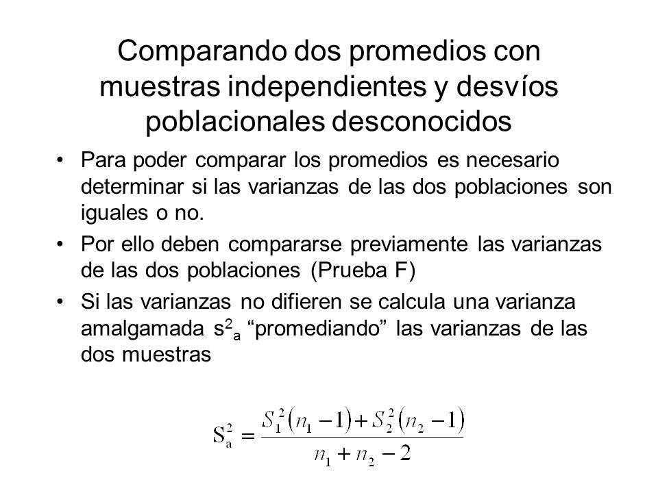 Comparando dos promedios con muestras independientes y desvíos poblacionales desconocidos Para poder comparar los promedios es necesario determinar si