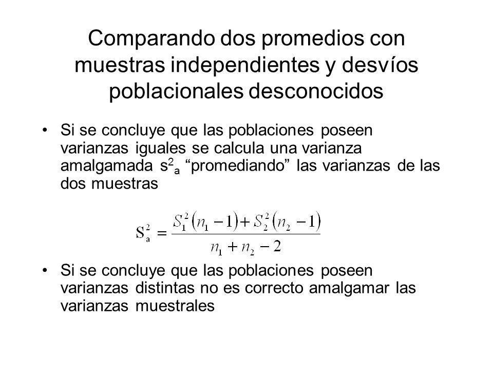 Comparando dos promedios con muestras independientes y desvíos poblacionales desconocidos Si se concluye que las poblaciones poseen varianzas iguales