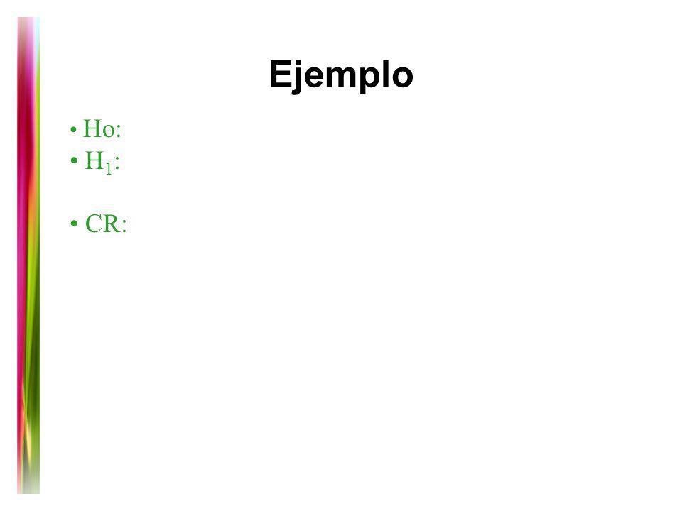 Ejemplo Ho: H 1 : CR: