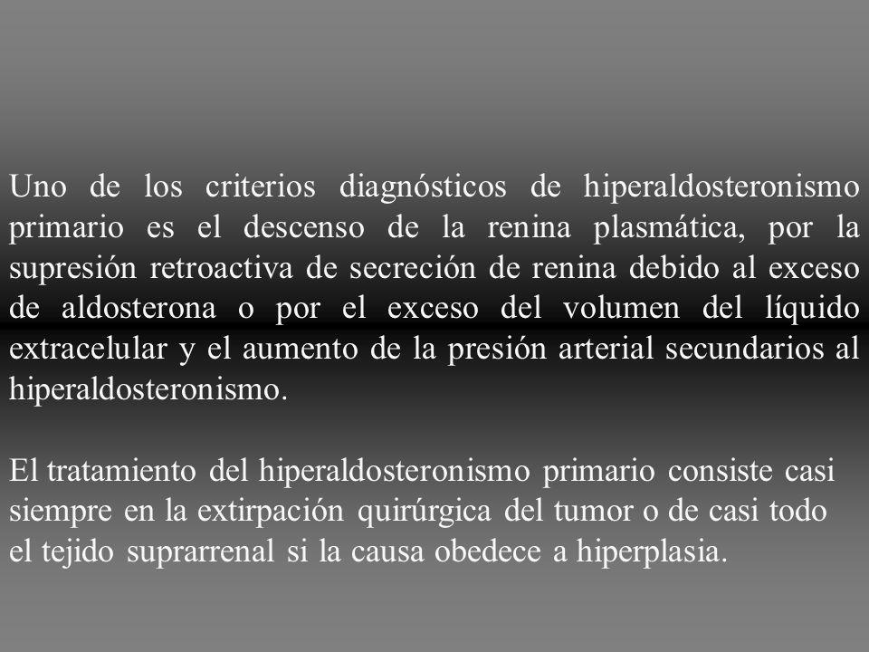 Uno de los criterios diagnósticos de hiperaldosteronismo primario es el descenso de la renina plasmática, por la supresión retroactiva de secreción de