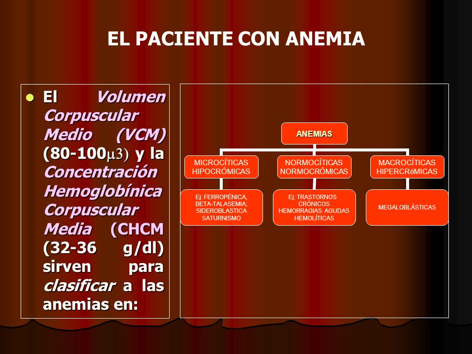 EL PACIENTE CON ANEMIA El Volumen Corpuscular Medio (VCM) (80-100 y la Concentración Hemoglobínica Corpuscular Media (CHCM (32-36 g/dl) sirven para cl