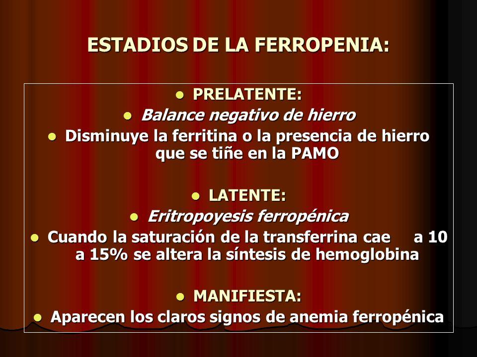 ESTADIOS DE LA FERROPENIA: PRELATENTE: PRELATENTE: Balance negativo de hierro Balance negativo de hierro Disminuye la ferritina o la presencia de hier