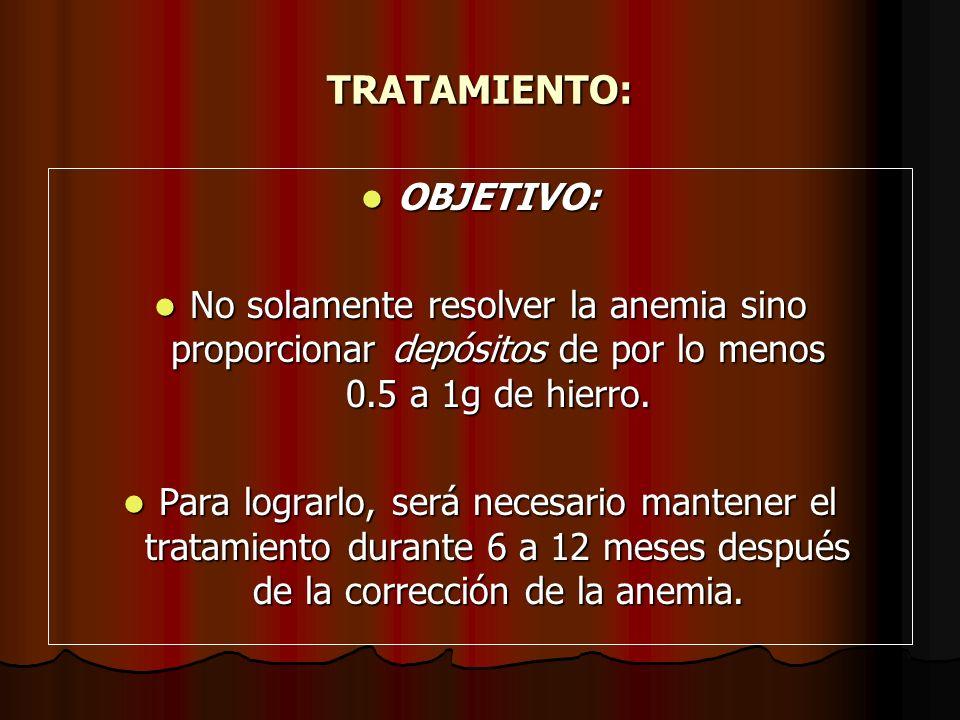 TRATAMIENTO: OBJETIVO: OBJETIVO: No solamente resolver la anemia sino proporcionar depósitos de por lo menos 0.5 a 1g de hierro. No solamente resolver