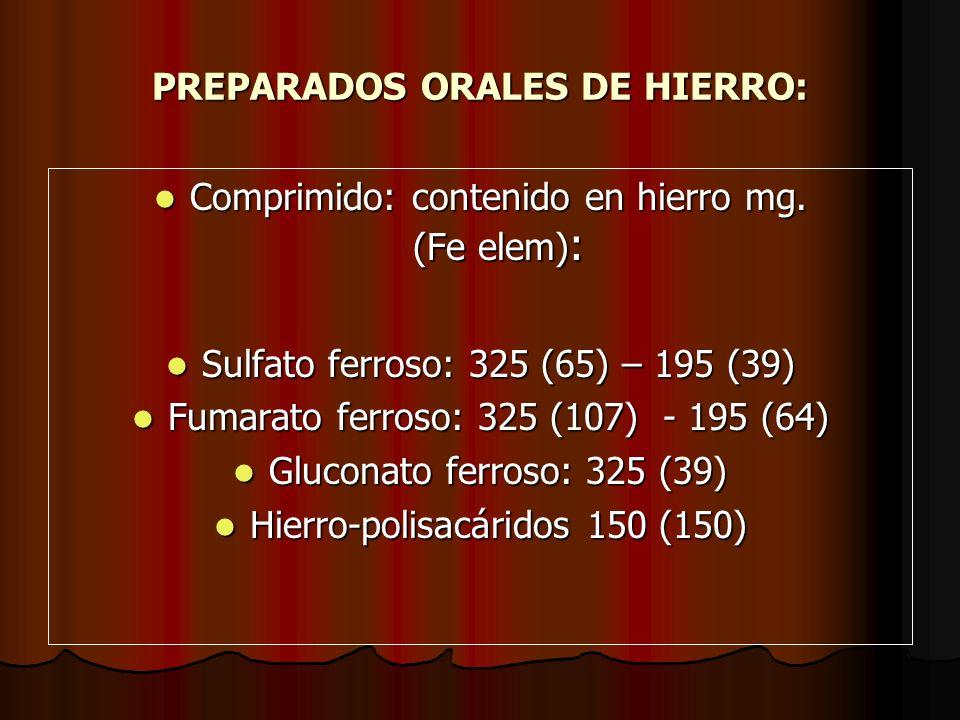 PREPARADOS ORALES DE HIERRO: Comprimido: contenido en hierro mg. (Fe elem) : Comprimido: contenido en hierro mg. (Fe elem) : Sulfato ferroso: 325 (65)