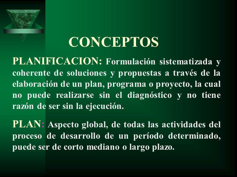 CONCEPTOS PLANIFICACION: Formulación sistematizada y coherente de soluciones y propuestas a través de la elaboración de un plan, programa o proyecto,