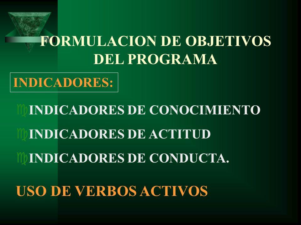 FORMULACION DE OBJETIVOS DEL PROGRAMA INDICADORES: c INDICADORES DE CONOCIMIENTO c INDICADORES DE ACTITUD c INDICADORES DE CONDUCTA. USO DE VERBOS ACT