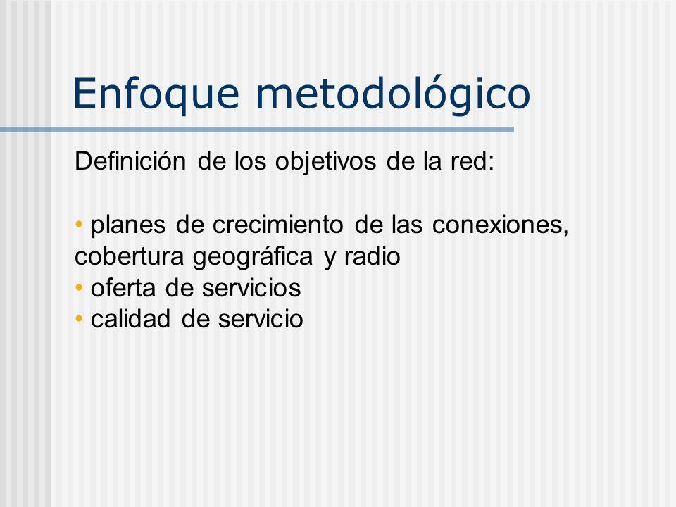 Enfoque metodológico Definición de los objetivos de la red: planes de crecimiento de las conexiones, cobertura geográfica y radio oferta de servicios