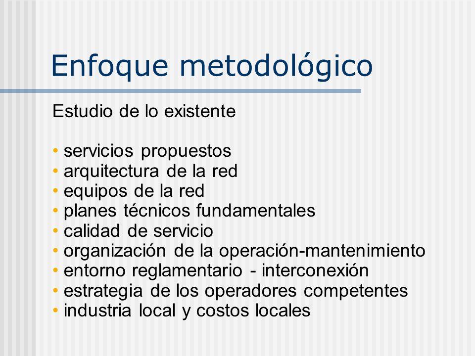 Enfoque metodológico Estudio de lo existente servicios propuestos arquitectura de la red equipos de la red planes técnicos fundamentales calidad de se