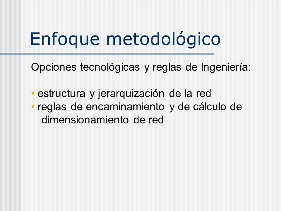 Enfoque metodológico Opciones tecnológicas y reglas de Ingeniería: estructura y jerarquización de la red reglas de encaminamiento y de cálculo de dime