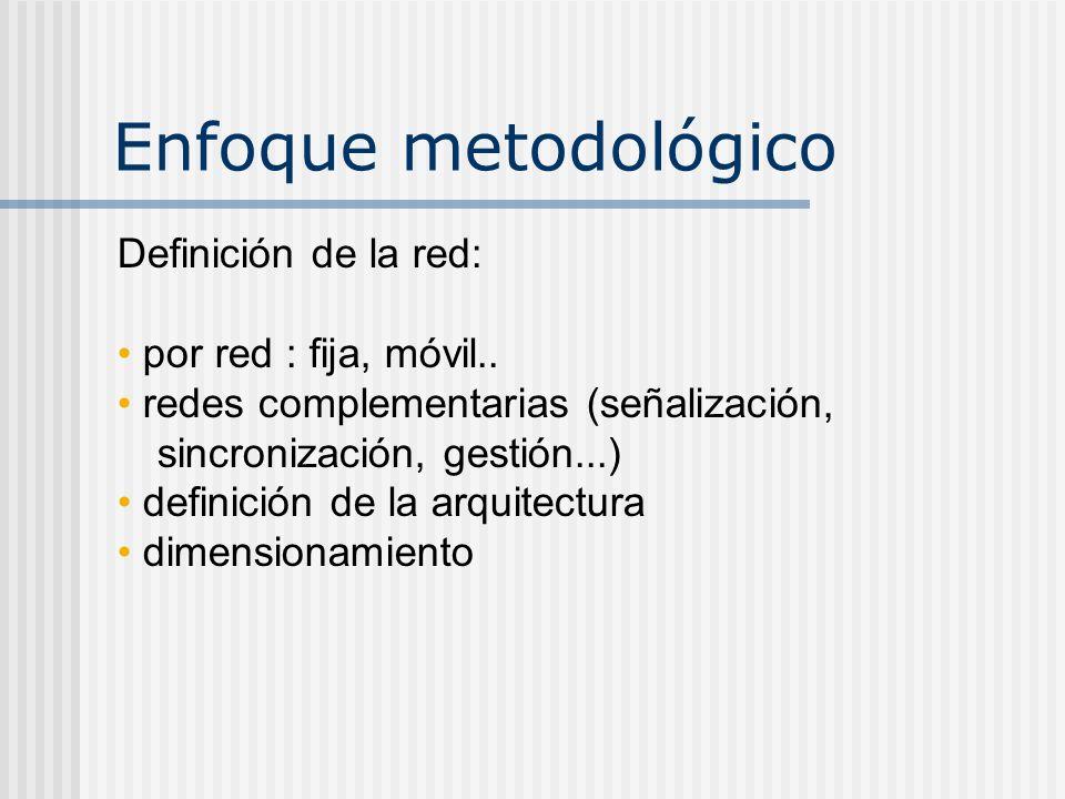 Enfoque metodológico Definición de la red: por red : fija, móvil.. redes complementarias (señalización, sincronización, gestión...) definición de la a