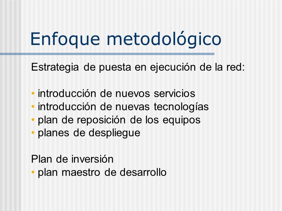Enfoque metodológico Estrategia de puesta en ejecución de la red: introducción de nuevos servicios introducción de nuevas tecnologías plan de reposici