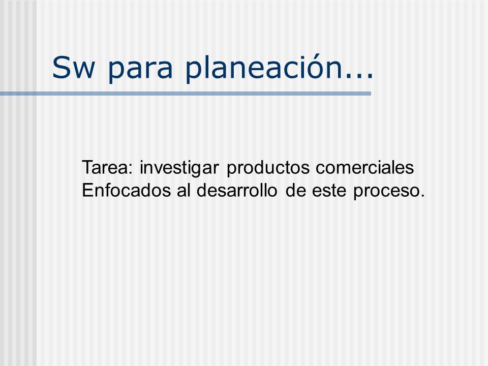 Sw para planeación... Tarea: investigar productos comerciales Enfocados al desarrollo de este proceso.