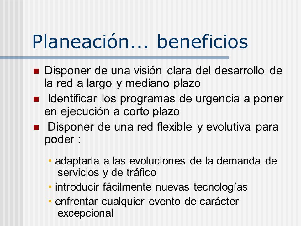 Planeación... beneficios Disponer de una visión clara del desarrollo de la red a largo y mediano plazo Identificar los programas de urgencia a poner e