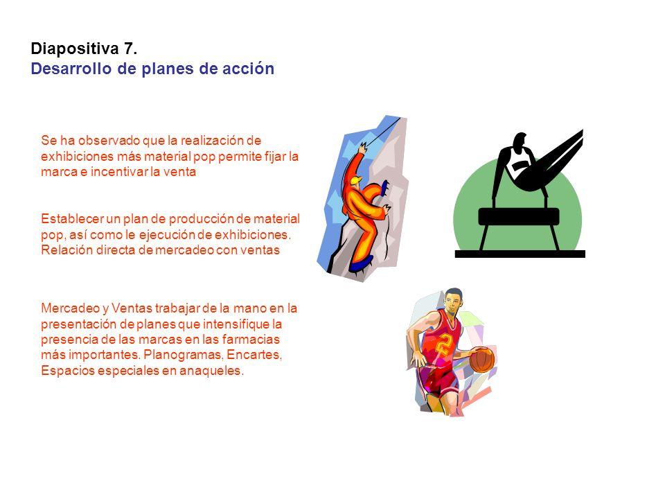 Diapositiva 7. Desarrollo de planes de acción Se ha observado que la realización de exhibiciones más material pop permite fijar la marca e incentivar