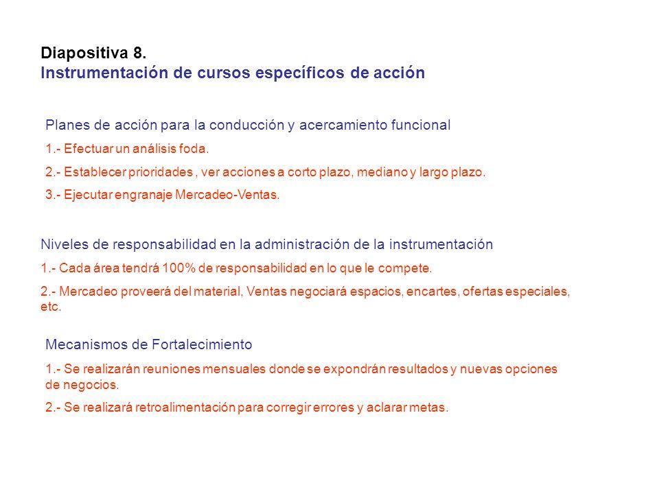 Diapositiva 8. Instrumentación de cursos específicos de acción Planes de acción para la conducción y acercamiento funcional 1.- Efectuar un análisis f