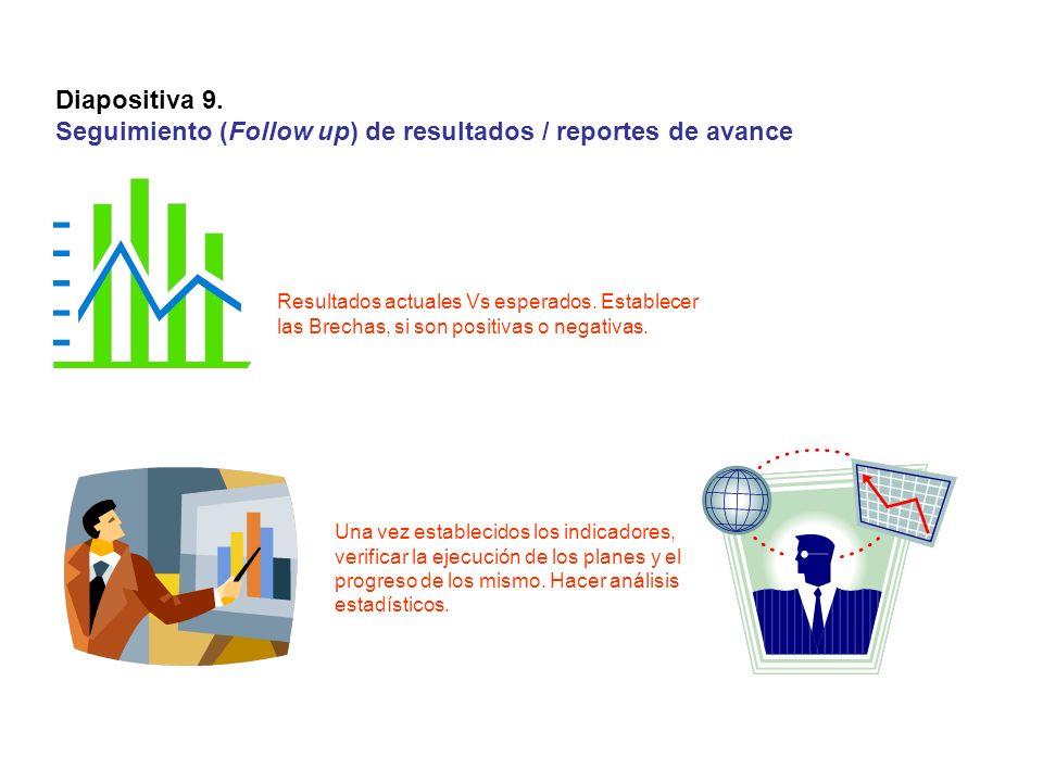 Diapositiva 9. Seguimiento (Follow up) de resultados / reportes de avance Resultados actuales Vs esperados. Establecer las Brechas, si son positivas o