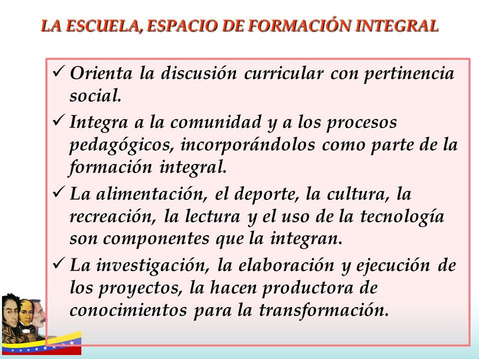 LA ESCUELA, ESPACIO DE FORMACIÓN INTEGRAL discusión curricular Orienta la discusión curricular con pertinencia social. comunidadprocesos pedagógicos I