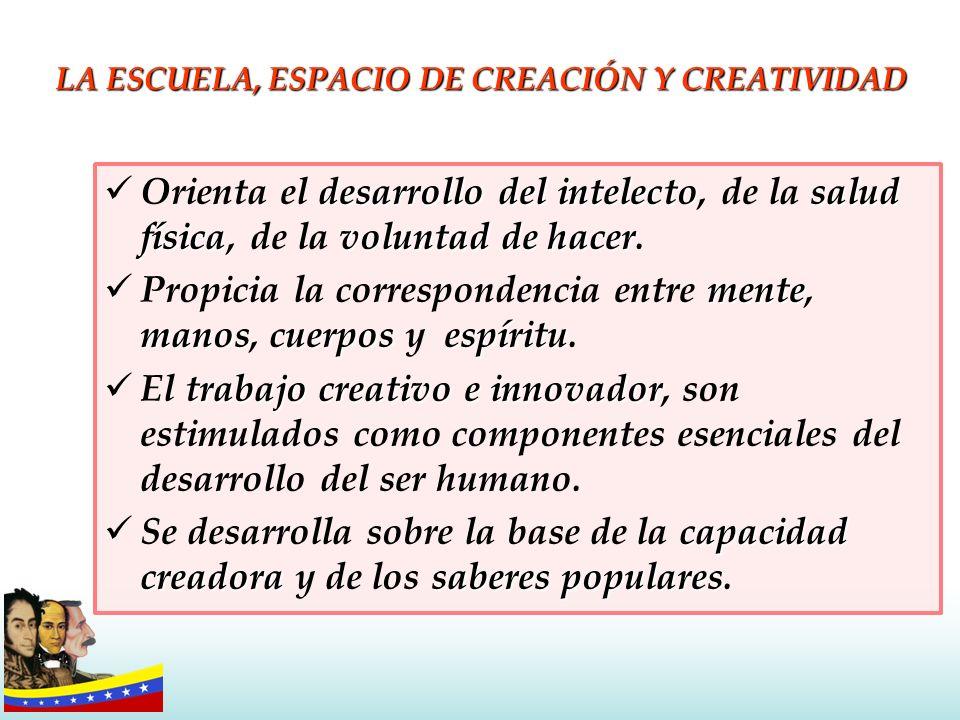 LA ESCUELA, ESPACIO DE CREACIÓN Y CREATIVIDAD desarrollo del intelectosalud físicavoluntad de hacer Orienta el desarrollo del intelecto, de la salud f