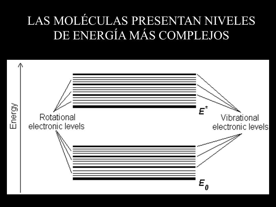 LAS MOLÉCULAS PRESENTAN NIVELES DE ENERGÍA MÁS COMPLEJOS