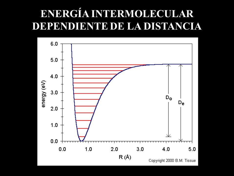 ENERGÍA INTERMOLECULAR DEPENDIENTE DE LA DISTANCIA