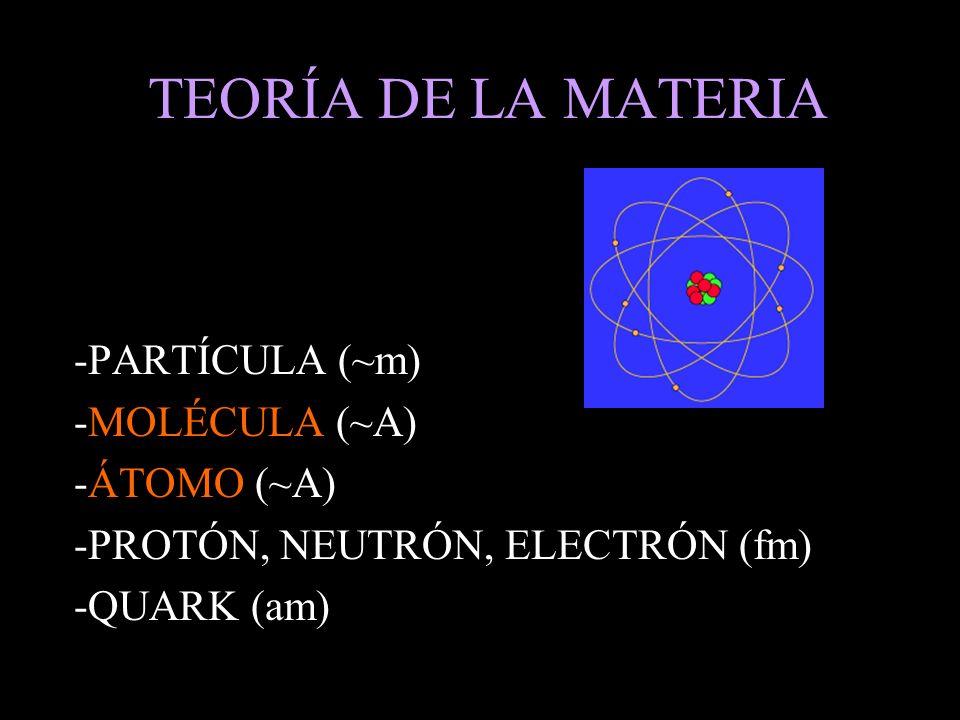 TEORÍA DE LA MATERIA -PARTÍCULA (~m) -MOLÉCULA (~A) -ÁTOMO (~A) -PROTÓN, NEUTRÓN, ELECTRÓN (fm) -QUARK (am)