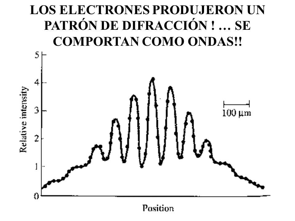 LOS ELECTRONES PRODUJERON UN PATRÓN DE DIFRACCIÓN ! … SE COMPORTAN COMO ONDAS!!