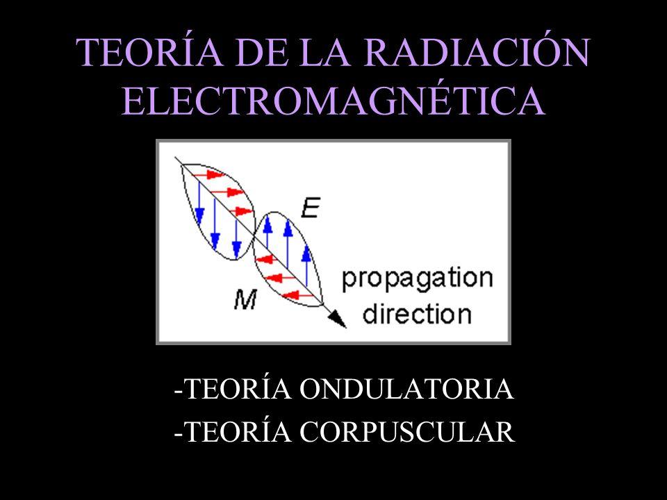 TEORÍA DE LA RADIACIÓN ELECTROMAGNÉTICA -TEORÍA ONDULATORIA -TEORÍA CORPUSCULAR
