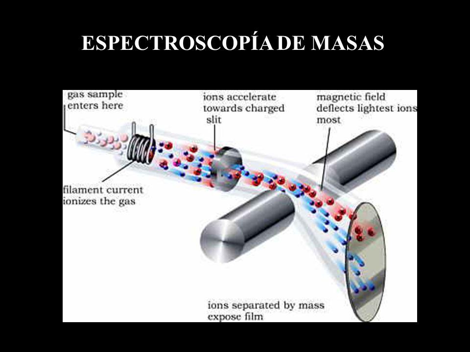 ESPECTROSCOPÍA DE MASAS