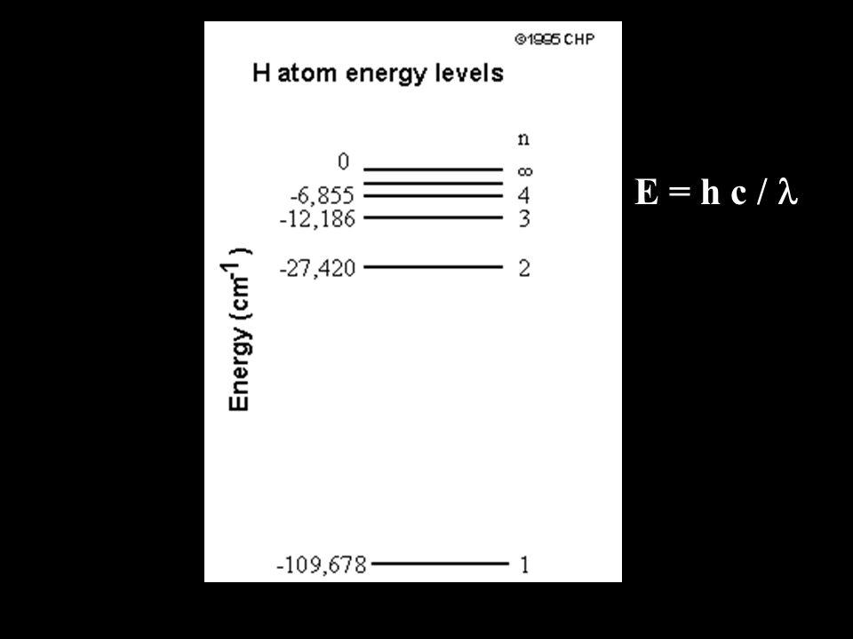 E = h c /