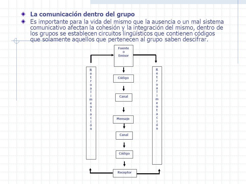 La comunicación dentro del grupo Es importante para la vida del mismo que la ausencia o un mal sistema comunicativo afectan la cohesión y la integraci