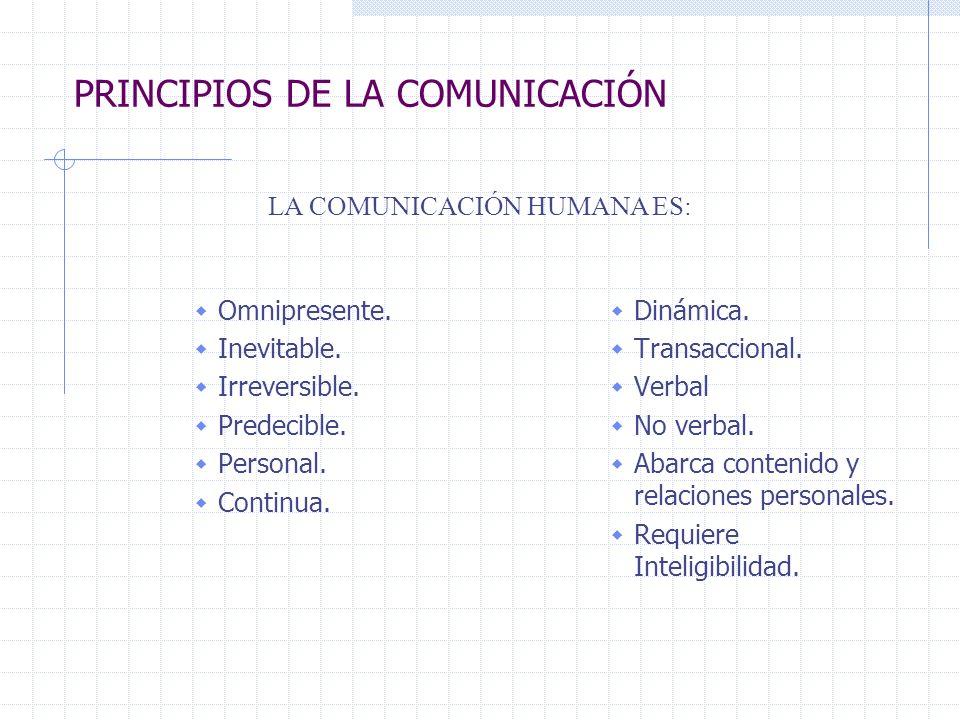 Omnipresente: Todo el mundo se comunica siempre, independientemente de donde sea y cómo vive.